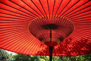 Sonnenschirm kaufen